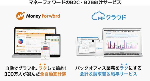 マネーフォワードのB2C・B2B向けサービス