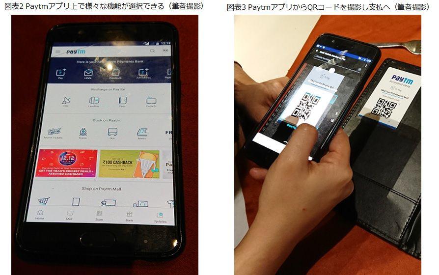 図表2 Paytmアプリ上で様々な機能が選択できる(筆者撮影)、図表3 PaytmアプリからQRコードを撮影し支払へ(筆者撮影)