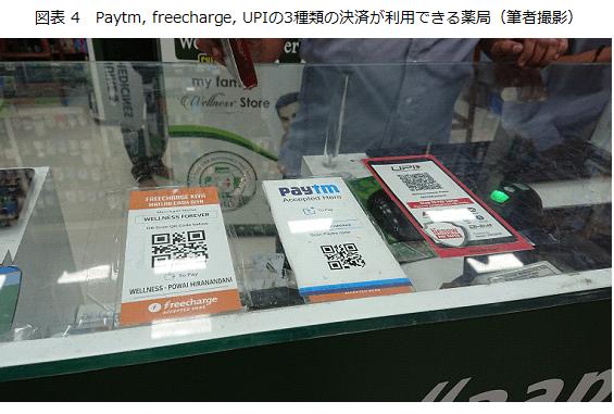 図表4 Paytm, freecharge, UPIの3種類の決済が利用できる薬局(筆者撮影)