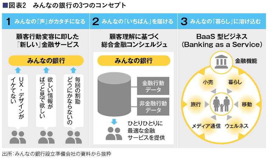 バンキング 福岡 銀行 ビジネス
